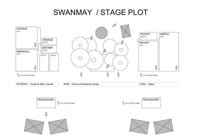 Swanmay_Stageplot_2018
