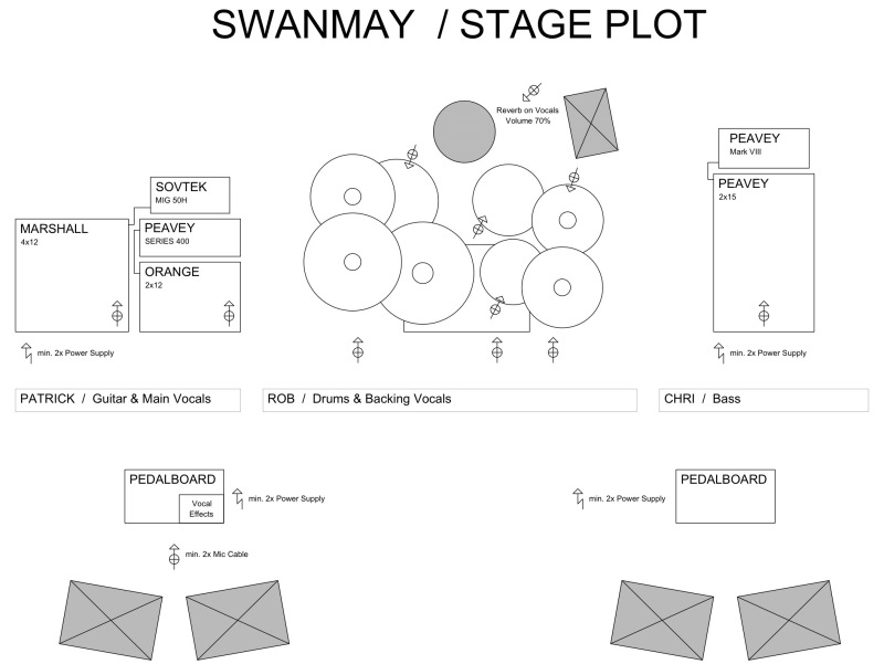 Swanmay Stageplot 2019